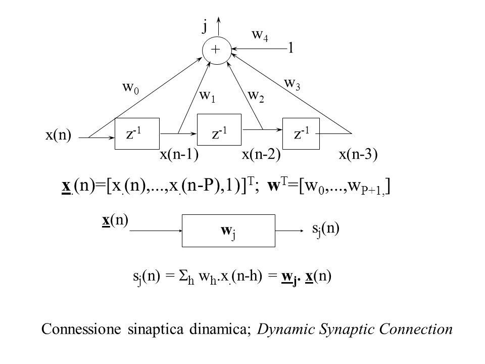 x.(n)=[x.(n),...,x.(n-P),1)]T; wT=[w0,...,wP+1,]